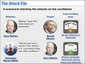 project-kb-2008-politifact